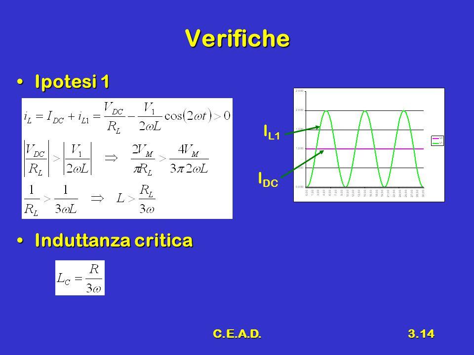 C.E.A.D.3.14 Verifiche Ipotesi 1Ipotesi 1 Induttanza criticaInduttanza critica I DC I L1