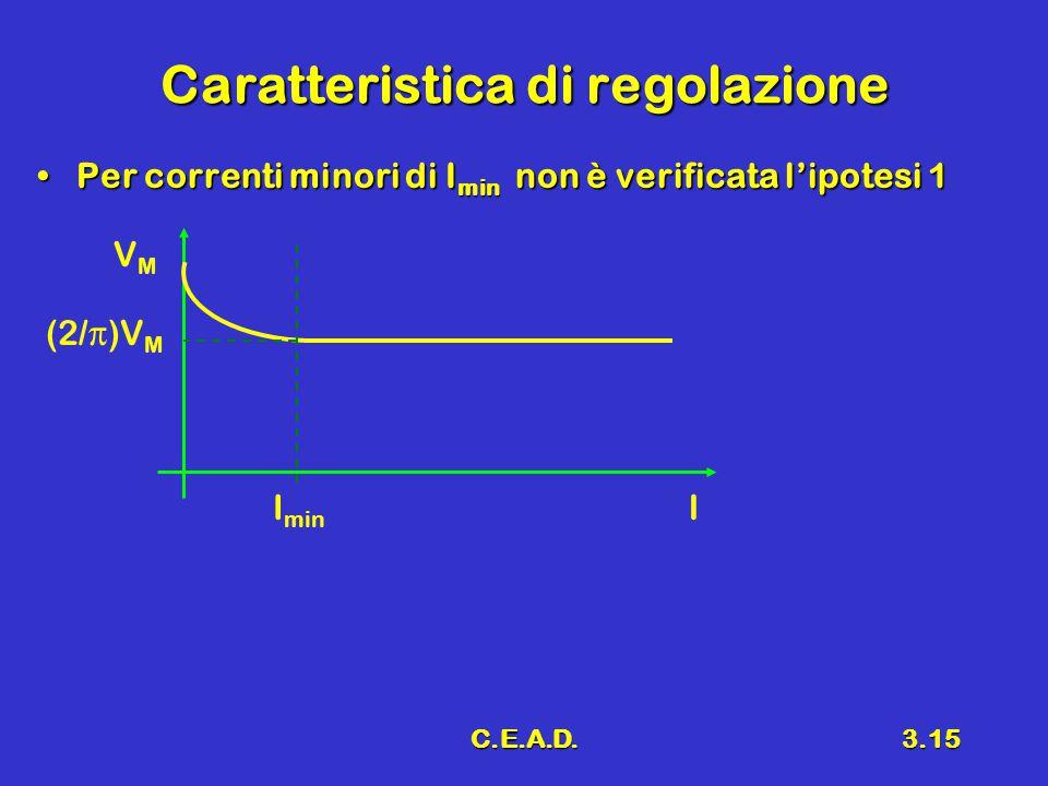 C.E.A.D.3.15 Caratteristica di regolazione Per correnti minori di I min non è verificata l'ipotesi 1Per correnti minori di I min non è verificata l'ip