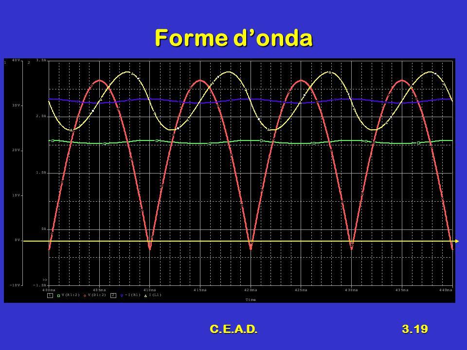 C.E.A.D.3.19 Forme d'onda