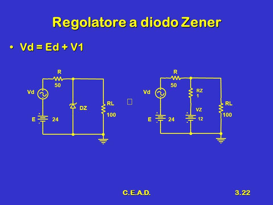 C.E.A.D.3.22 Regolatore a diodo Zener Vd = Ed + V1Vd = Ed + V1 DZ RL 100 R 50 E24 Vd VZ 12 RZ 1 RL 100 R 50 E24 Vd 
