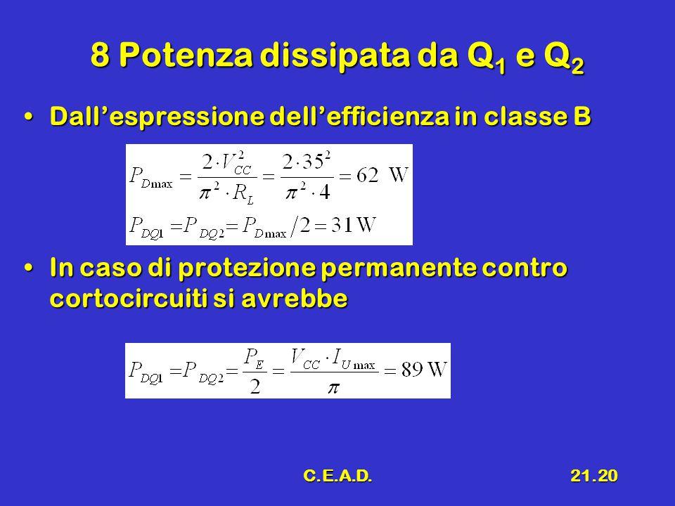 C.E.A.D.21.20 8 Potenza dissipata da Q 1 e Q 2 Dall'espressione dell'efficienza in classe BDall'espressione dell'efficienza in classe B In caso di pro
