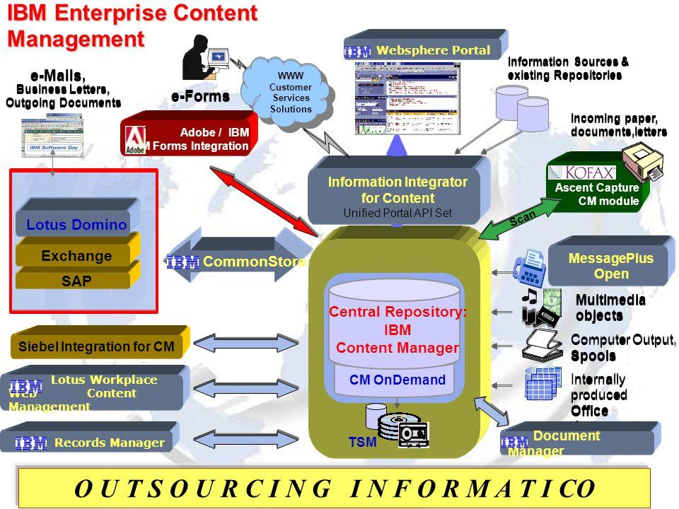 Andrea Lisi Copyright 2002-2008 Vietata diffusione e duplicazione IBM Enterprise Content Management O U T S O U R C I N G I N F O R M A T I CO