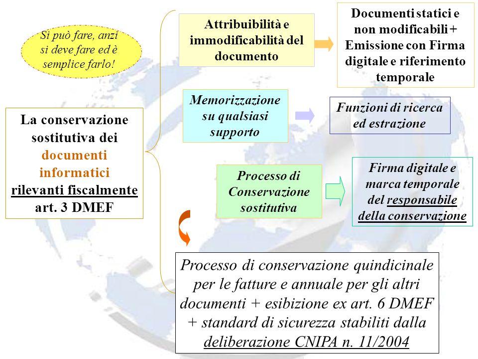 Andrea Lisi Copyright 2002-2008 Vietata diffusione e duplicazione La conservazione sostitutiva dei documenti informatici rilevanti fiscalmente art.