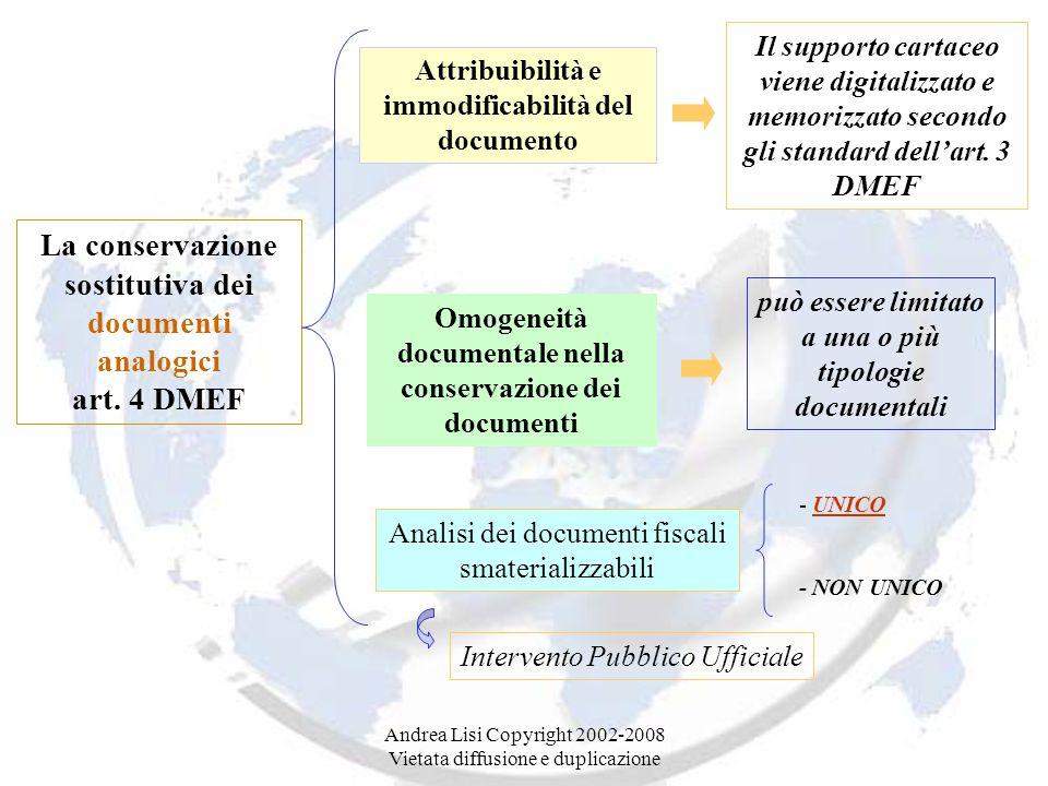 Andrea Lisi Copyright 2002-2008 Vietata diffusione e duplicazione La conservazione sostitutiva dei documenti analogici art.