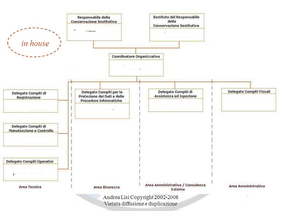 Andrea Lisi Copyright 2002-2008 Vietata diffusione e duplicazione in house