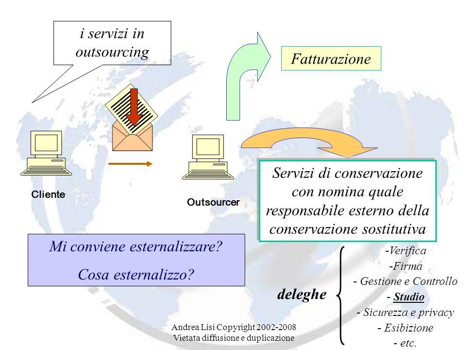 Andrea Lisi Copyright 2002-2008 Vietata diffusione e duplicazione Cliente Outsourcer Fatturazione Servizi di conservazione con nomina quale responsabile esterno della conservazione sostitutiva Mi conviene esternalizzare.