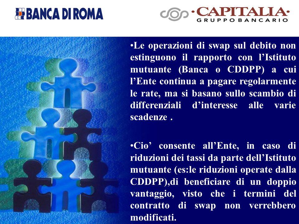 Le operazioni di swap sul debito non estinguono il rapporto con l'Istituto mutuante (Banca o CDDPP) a cui l'Ente continua a pagare regolarmente le rate, ma si basano sullo scambio di differenziali d'interesse alle varie scadenze.