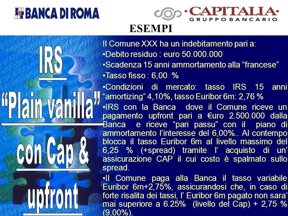 Il Comune XXX ha un indebitamento pari a: Debito residuo : euro 50.000.000 Scadenza 15 anni ammortamento alla francese Tasso fisso : 6,00 % Condizioni di mercato: tasso IRS 15 anni amortizing 4,10%, tasso Euribor 6m: 2,76 % IRS con la Banca dove il Comune riceve un pagamento upfront pari a €uro 2.500.000 dalla Banca e riceve pari passu con il piano di ammortamento l'interesse del 6,00%..