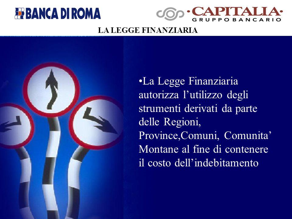 La Legge Finanziaria autorizza l'utilizzo degli strumenti derivati da parte delle Regioni, Province,Comuni, Comunita' Montane al fine di contenere il costo dell'indebitamento LA LEGGE FINANZIARIA