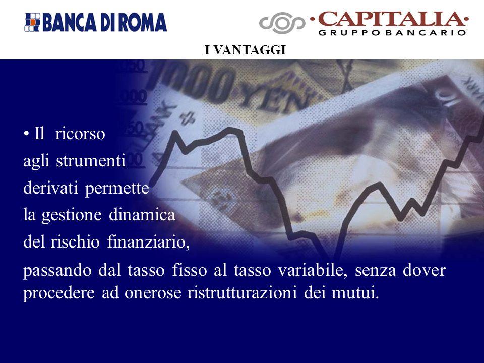 Il ricorso agli strumenti derivati permette la gestione dinamica del rischio finanziario, I VANTAGGI passando dal tasso fisso al tasso variabile, senza dover procedere ad onerose ristrutturazioni dei mutui.