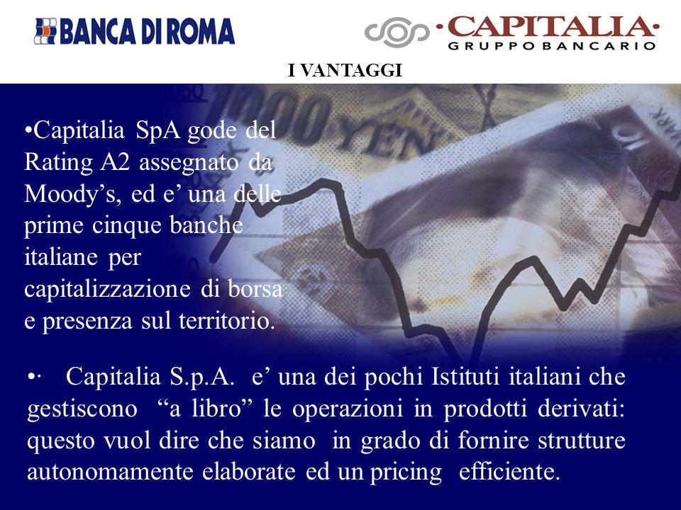 · Capitalia S.p.A.