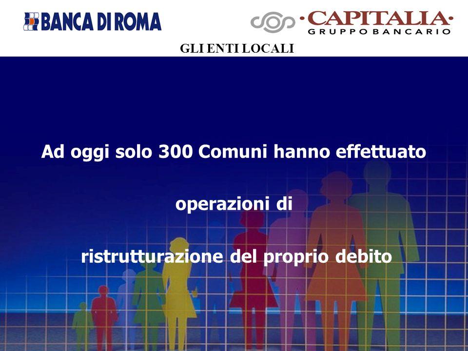 Ad oggi solo 300 Comuni hanno effettuato operazioni di ristrutturazione del proprio debito GLI ENTI LOCALI