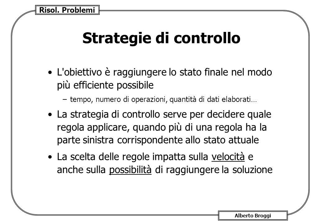 Risol. Problemi Alberto Broggi Strategie di controllo L'obiettivo è raggiungere lo stato finale nel modo più efficiente possibile –tempo, numero di op