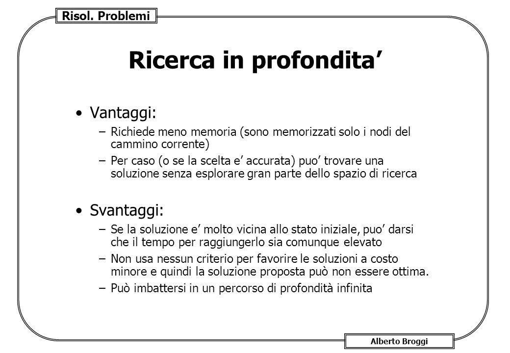 Risol. Problemi Alberto Broggi Ricerca in profondita' Vantaggi: –Richiede meno memoria (sono memorizzati solo i nodi del cammino corrente) –Per caso (