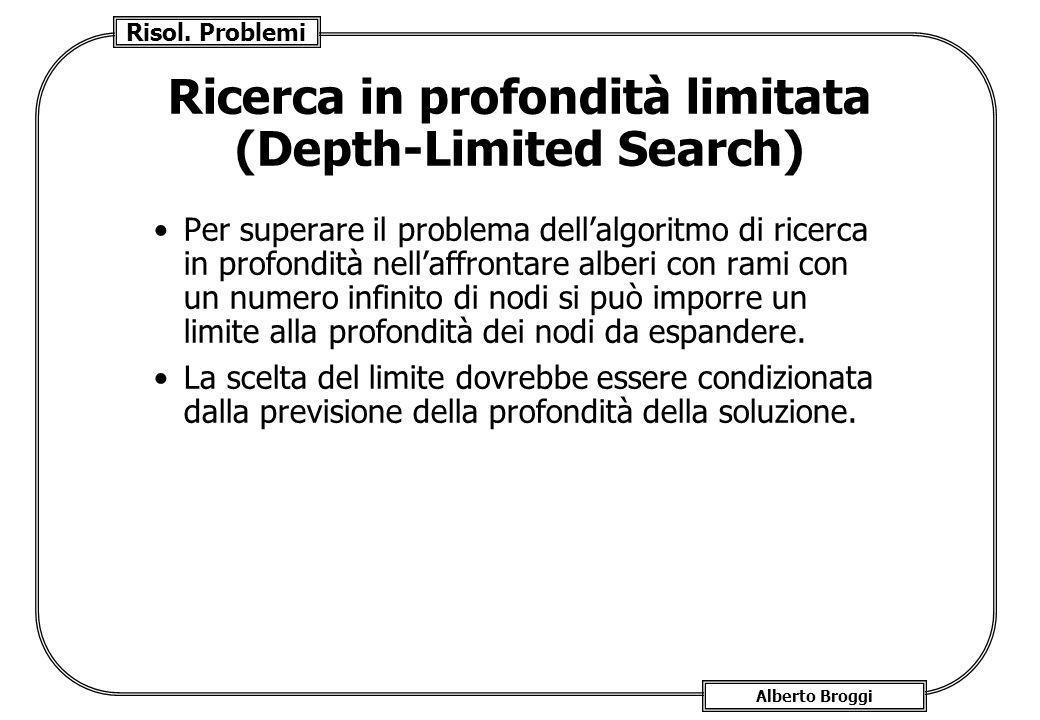 Risol. Problemi Alberto Broggi Ricerca in profondità limitata (Depth-Limited Search) Per superare il problema dell'algoritmo di ricerca in profondità