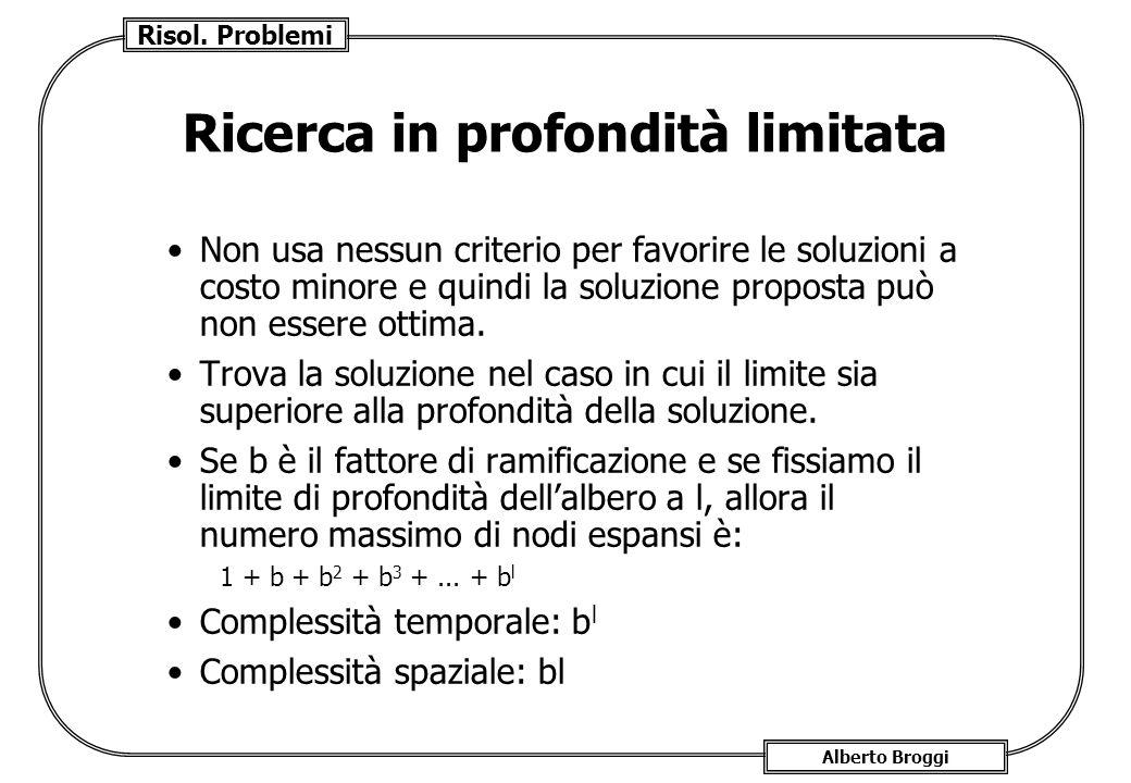Risol. Problemi Alberto Broggi Ricerca in profondità limitata Non usa nessun criterio per favorire le soluzioni a costo minore e quindi la soluzione p