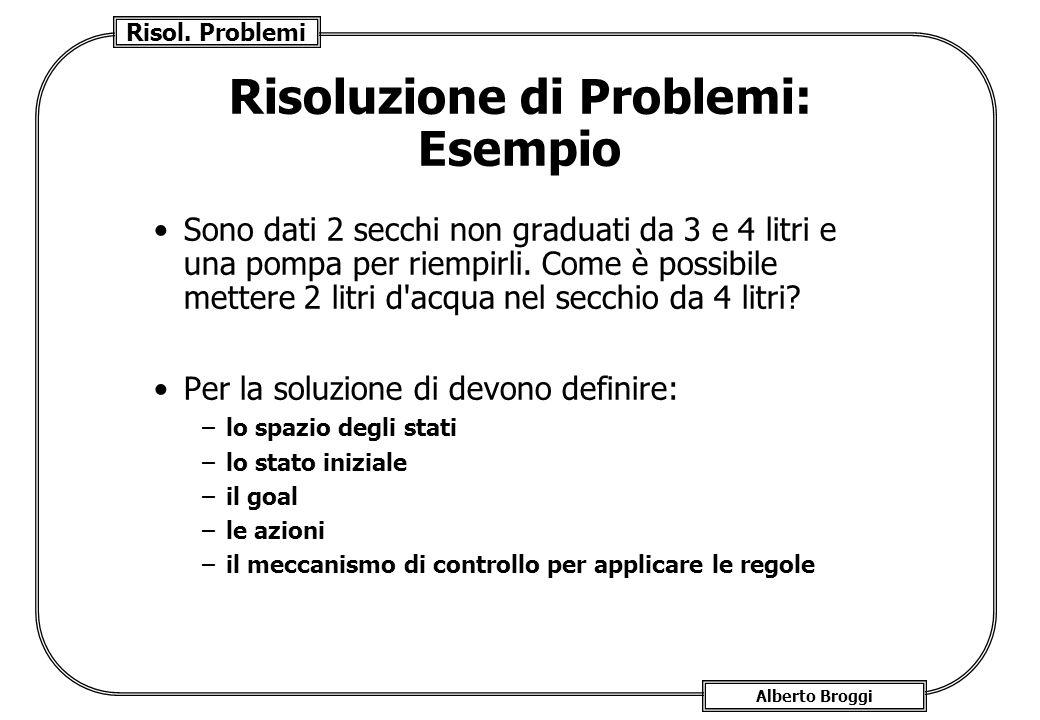 Risol. Problemi Alberto Broggi Risoluzione di Problemi: Esempio Sono dati 2 secchi non graduati da 3 e 4 litri e una pompa per riempirli. Come è possi
