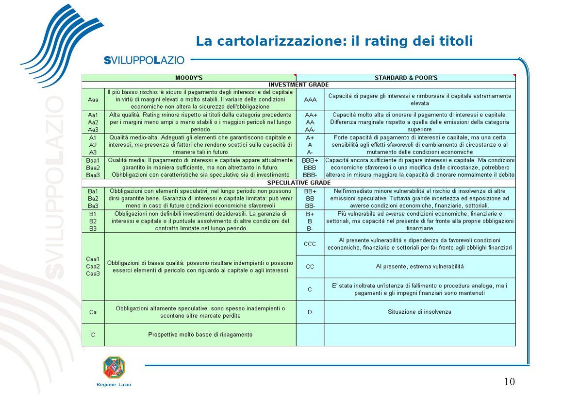 Regione Lazio 10 La cartolarizzazione: il rating dei titoli