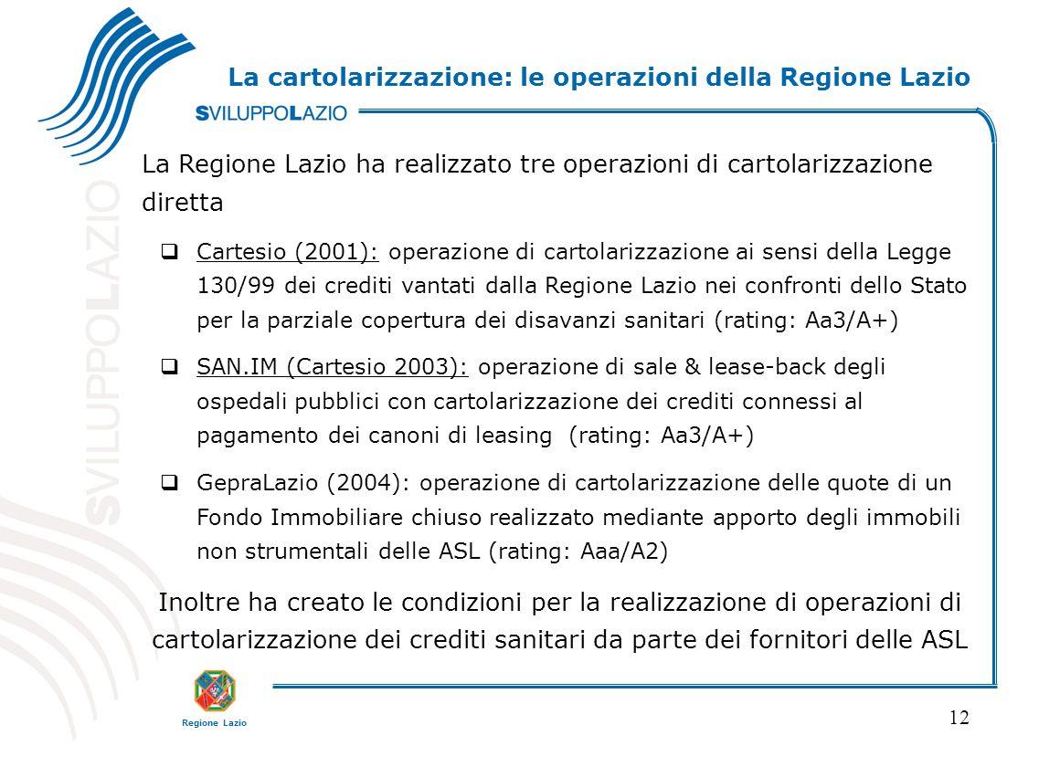 Regione Lazio 12 La Regione Lazio ha realizzato tre operazioni di cartolarizzazione diretta  Cartesio (2001): operazione di cartolarizzazione ai sensi della Legge 130/99 dei crediti vantati dalla Regione Lazio nei confronti dello Stato per la parziale copertura dei disavanzi sanitari (rating: Aa3/A+)  SAN.IM (Cartesio 2003): operazione di sale & lease-back degli ospedali pubblici con cartolarizzazione dei crediti connessi al pagamento dei canoni di leasing (rating: Aa3/A+)  GepraLazio (2004): operazione di cartolarizzazione delle quote di un Fondo Immobiliare chiuso realizzato mediante apporto degli immobili non strumentali delle ASL (rating: Aaa/A2) Inoltre ha creato le condizioni per la realizzazione di operazioni di cartolarizzazione dei crediti sanitari da parte dei fornitori delle ASL La cartolarizzazione: le operazioni della Regione Lazio