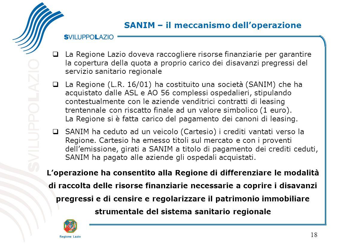 Regione Lazio 18 SANIM – il meccanismo dell'operazione  La Regione Lazio doveva raccogliere risorse finanziarie per garantire la copertura della quot