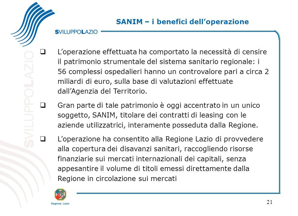 Regione Lazio 21  L'operazione effettuata ha comportato la necessità di censire il patrimonio strumentale del sistema sanitario regionale: i 56 complessi ospedalieri hanno un controvalore pari a circa 2 miliardi di euro, sulla base di valutazioni effettuate dall'Agenzia del Territorio.