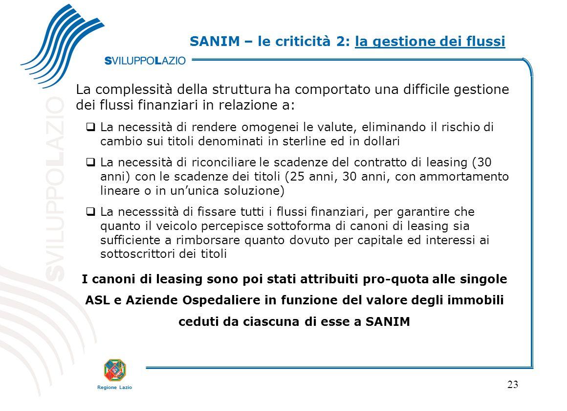 Regione Lazio 23 La complessità della struttura ha comportato una difficile gestione dei flussi finanziari in relazione a:  La necessità di rendere o