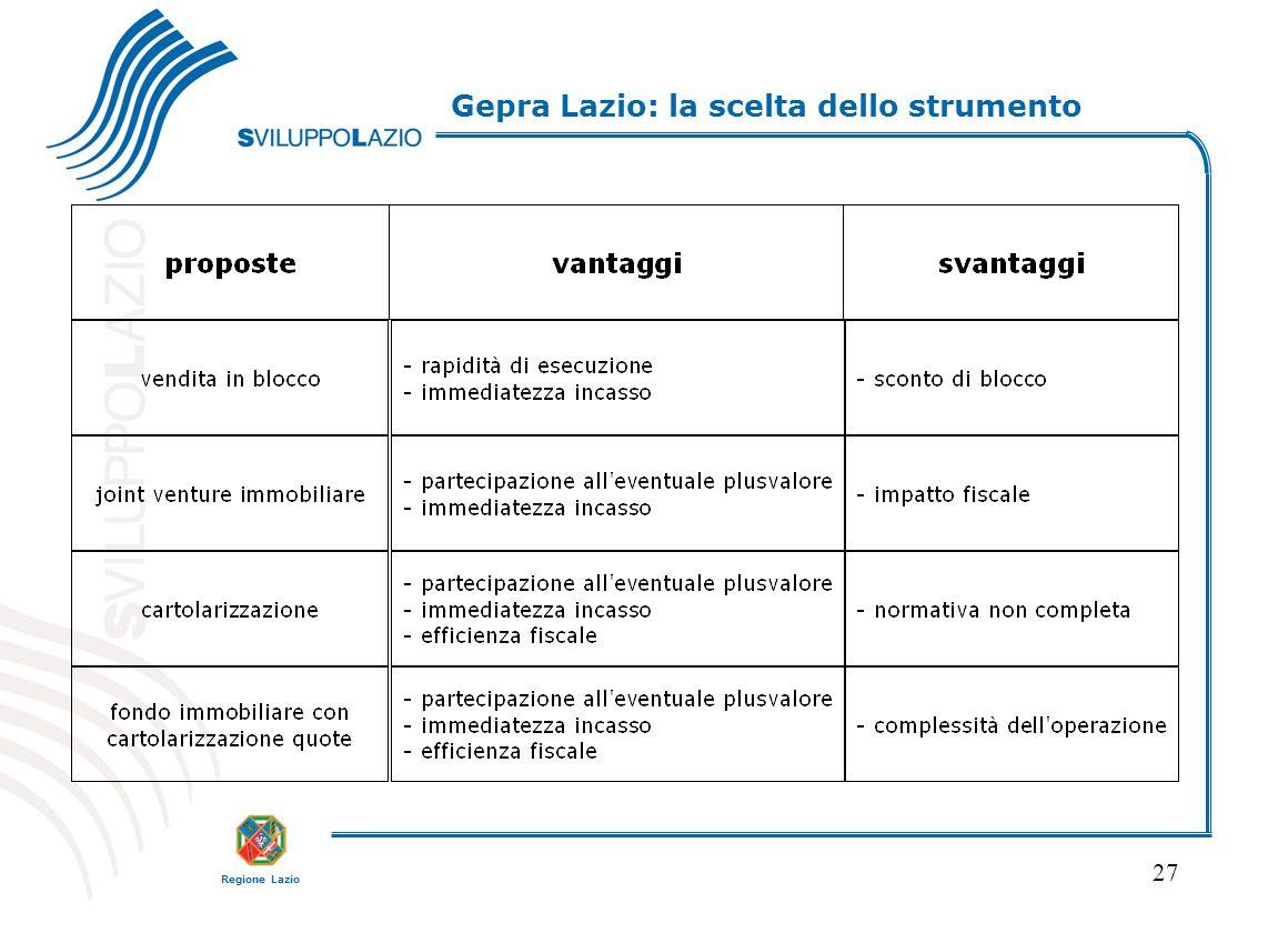 Regione Lazio 27 Gepra Lazio: la scelta dello strumento