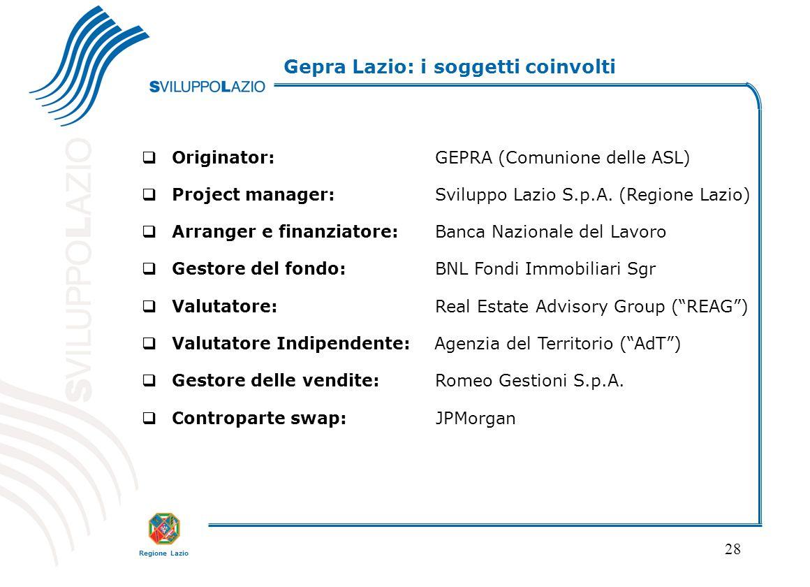 Regione Lazio 28  Originator:GEPRA (Comunione delle ASL)  Project manager:Sviluppo Lazio S.p.A. (Regione Lazio)  Arranger e finanziatore: Banca Naz