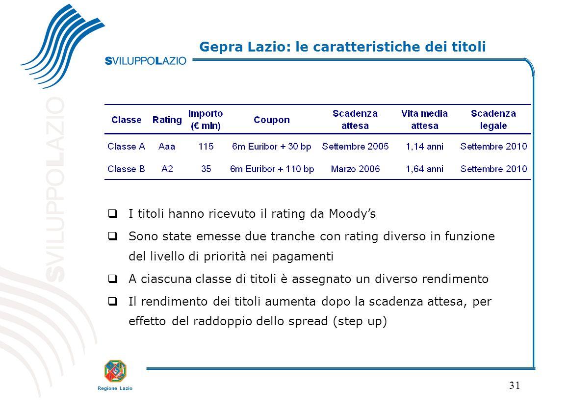 Regione Lazio 31 Gepra Lazio: le caratteristiche dei titoli  I titoli hanno ricevuto il rating da Moody's  Sono state emesse due tranche con rating diverso in funzione del livello di priorità nei pagamenti  A ciascuna classe di titoli è assegnato un diverso rendimento  Il rendimento dei titoli aumenta dopo la scadenza attesa, per effetto del raddoppio dello spread (step up)
