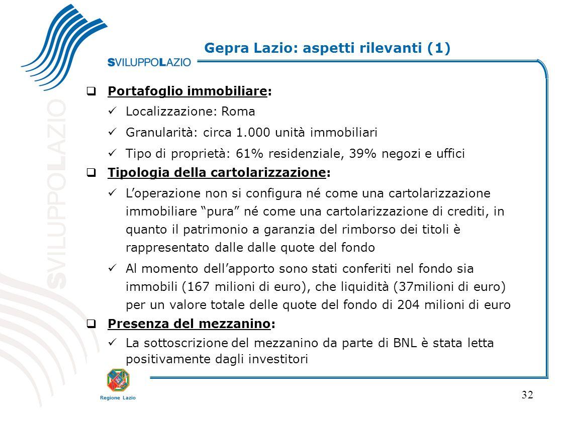 Regione Lazio 32  Portafoglio immobiliare: Localizzazione: Roma Granularità: circa 1.000 unità immobiliari Tipo di proprietà: 61% residenziale, 39% n