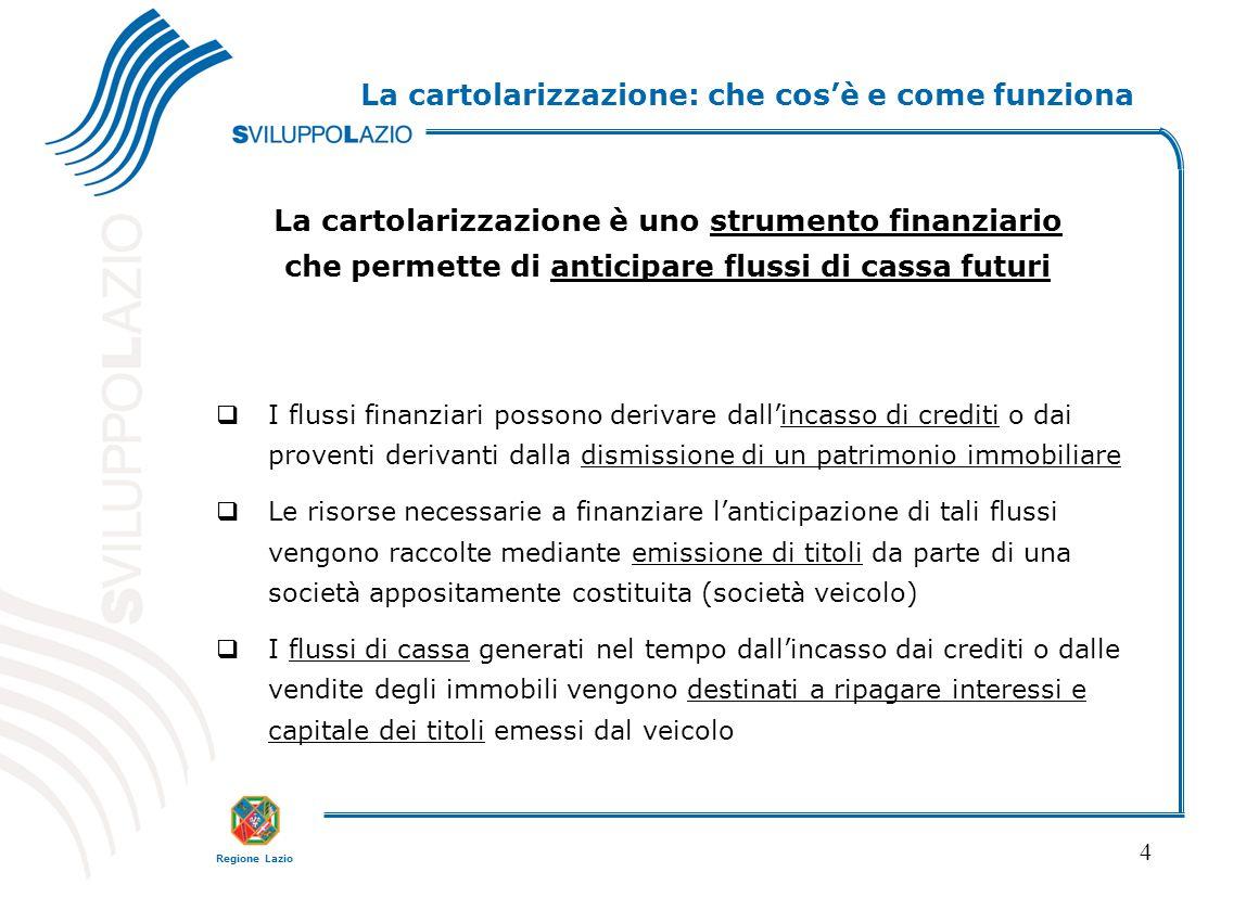 Regione Lazio 4 La cartolarizzazione: che cos'è e come funziona La cartolarizzazione è uno strumento finanziario che permette di anticipare flussi di
