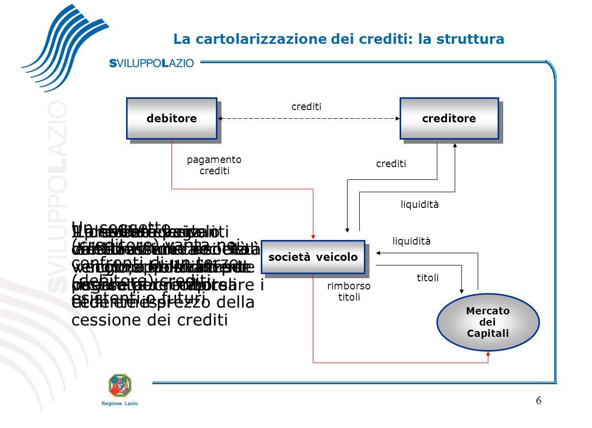 Regione Lazio 6 società veicolo Mercato dei Capitali liquidità creditore crediti debitore crediti pagamento crediti rimborso titoli La cartolarizzazio