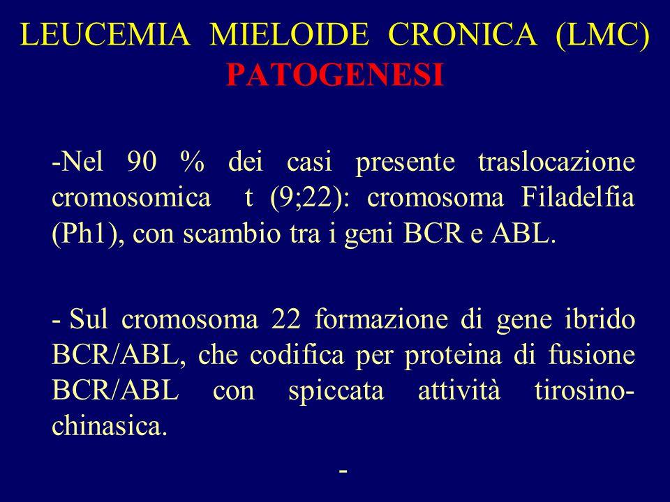 LEUCEMIA MIELOIDE CRONICA (LMC) PATOGENESI -Nel 90 % dei casi presente traslocazione cromosomica t (9;22): cromosoma Filadelfia (Ph1), con scambio tra
