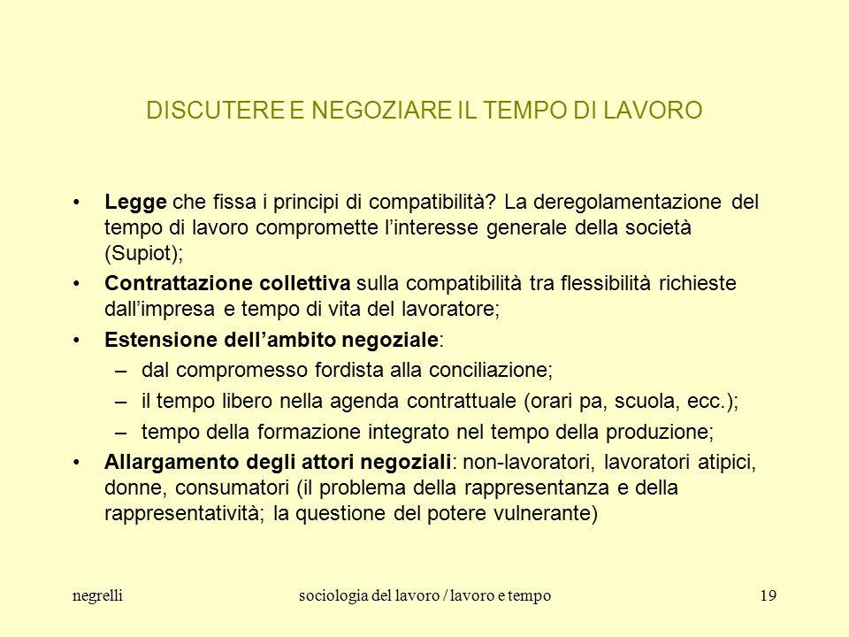 negrellisociologia del lavoro / lavoro e tempo19 DISCUTERE E NEGOZIARE IL TEMPO DI LAVORO Legge che fissa i principi di compatibilità.