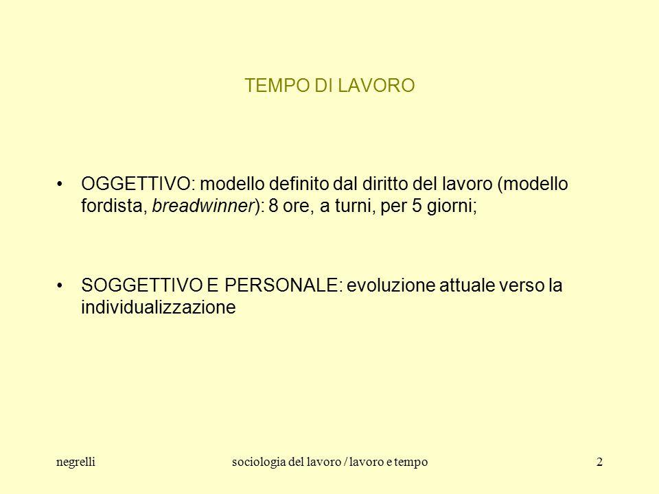 negrellisociologia del lavoro / lavoro e tempo3 TEMPO DI LAVORO OGGETTIVO (dal punto di vista giuridico ) A) misurare la subordinazione individuale (e la remunerazione); B) fissare la disciplina collettiva (e la solidarietà).