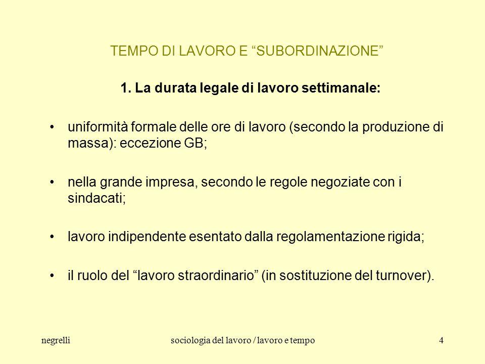 negrellisociologia del lavoro / lavoro e tempo15 LA FRAMMENTAZIONE DEL TEMPO DI LAVORO Il diritto del lavoro, dal lavoro subordinato a forme di lavoro non subordinato: 2.