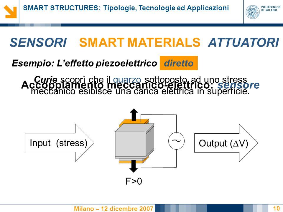 SMART STRUCTURES: Tipologie, Tecnologie ed Applicazioni Milano – 12 dicembre 2007 Accoppiamento meccanico-elettrico: sensore 10 SMART MATERIALSSENSORI