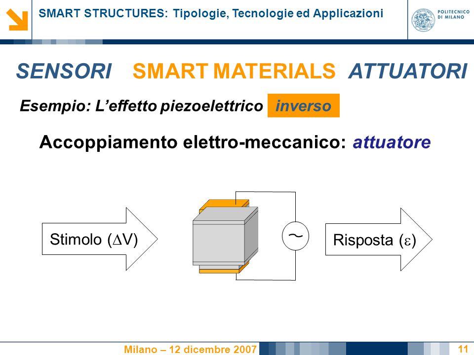 SMART STRUCTURES: Tipologie, Tecnologie ed Applicazioni Milano – 12 dicembre 2007 11 SMART MATERIALSSENSORIATTUATORI Esempio: L'effetto piezoelettrico Stimolo (  V) Risposta (  ) Accoppiamento elettro-meccanico: attuatore inverso
