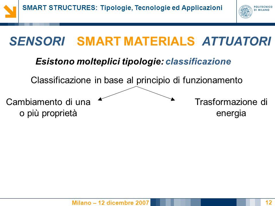 SMART STRUCTURES: Tipologie, Tecnologie ed Applicazioni Milano – 12 dicembre 2007 12 SMART MATERIALSSENSORIATTUATORI Esistono molteplici tipologie: cl