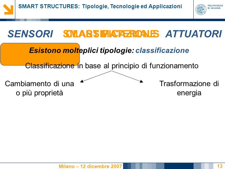 SMART STRUCTURES: Tipologie, Tecnologie ed Applicazioni Milano – 12 dicembre 2007 SMART MATERIALSCLASSIFICAZIONE 13 SENSORIATTUATORI Cambiamento di un