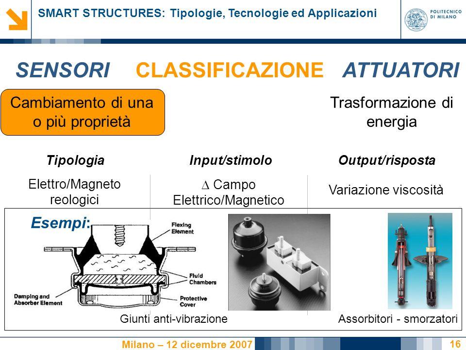 SMART STRUCTURES: Tipologie, Tecnologie ed Applicazioni Milano – 12 dicembre 2007 CLASSIFICAZIONE 16 Cambiamento di una o più proprietà Trasformazione