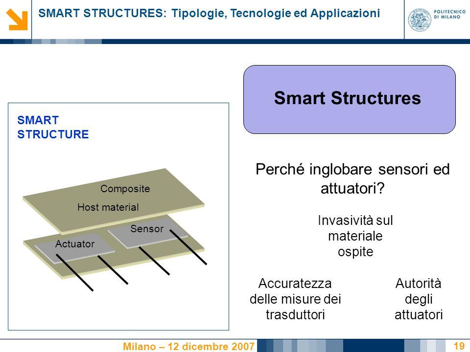 SMART STRUCTURES: Tipologie, Tecnologie ed Applicazioni Milano – 12 dicembre 2007 19 Smart Structures Actuator Host material Composite Sensor SMART ST