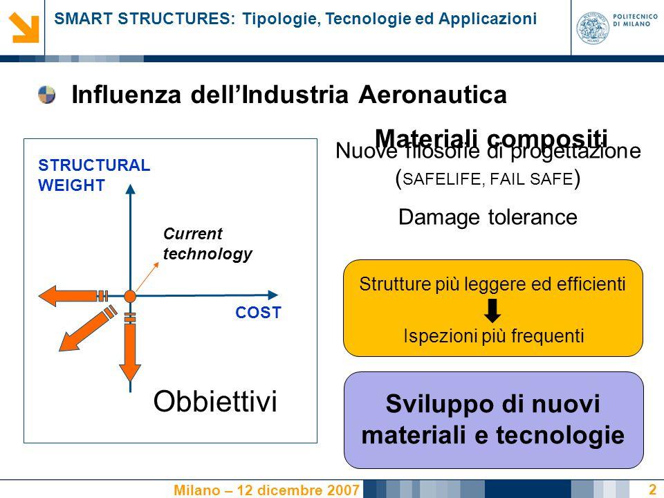 SMART STRUCTURES: Tipologie, Tecnologie ed Applicazioni Milano – 12 dicembre 2007 2 Influenza dell'Industria Aeronautica COST STRUCTURAL WEIGHT Curren