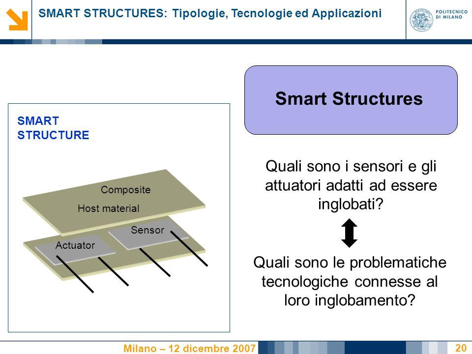 SMART STRUCTURES: Tipologie, Tecnologie ed Applicazioni Milano – 12 dicembre 2007 Smart Structures 20 Actuator Host material Composite Sensor SMART ST