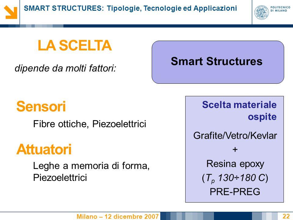 SMART STRUCTURES: Tipologie, Tecnologie ed Applicazioni Milano – 12 dicembre 2007 Smart Structures 22 LA SCELTA dipende da molti fattori: Sensori Attuatori Fibre ottiche, Piezoelettrici Leghe a memoria di forma, Piezoelettrici Scelta materiale ospite Grafite/Vetro/Kevlar + Resina epoxy (T p 130÷180 C) PRE-PREG
