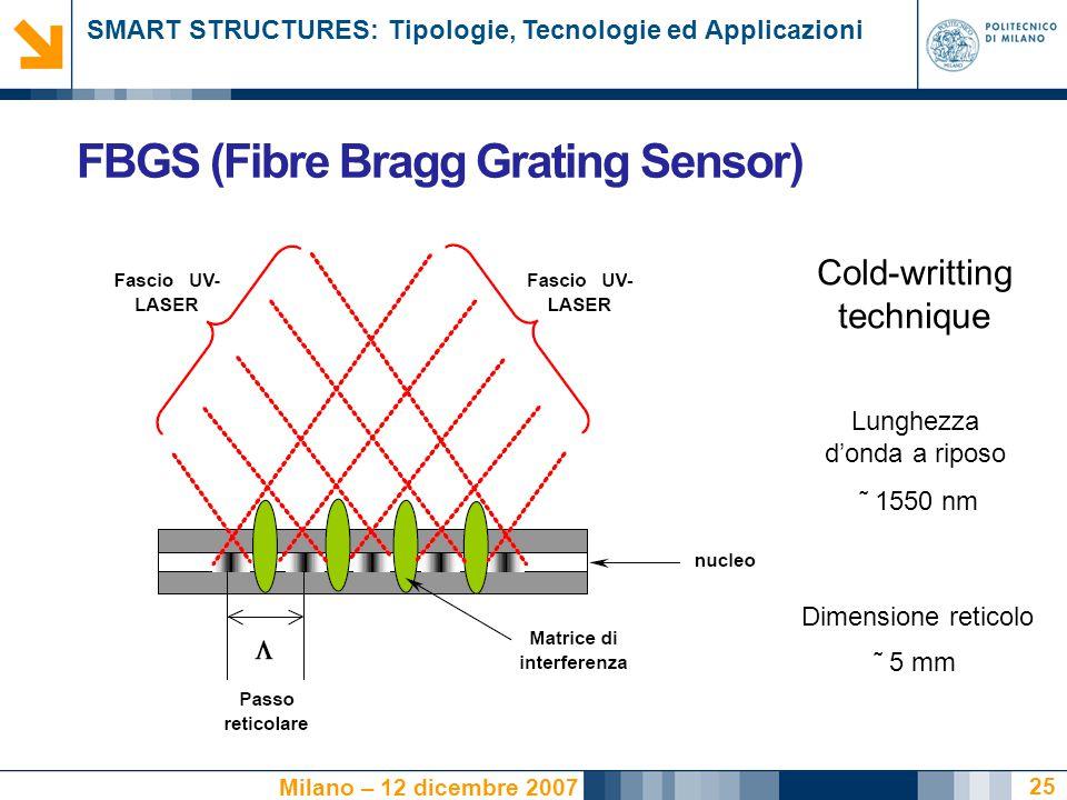 SMART STRUCTURES: Tipologie, Tecnologie ed Applicazioni Milano – 12 dicembre 2007 25 FBGS (Fibre Bragg Grating Sensor) Cold-writting technique Lunghezza d'onda a riposo 1550 nm Dimensione reticolo 5 mm