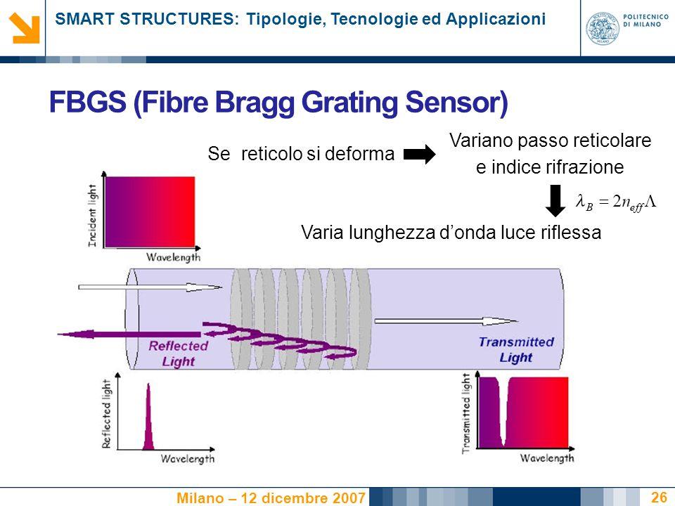 SMART STRUCTURES: Tipologie, Tecnologie ed Applicazioni Milano – 12 dicembre 2007 26 FBGS (Fibre Bragg Grating Sensor) Se reticolo si deforma Variano passo reticolare e indice rifrazione Varia lunghezza d'onda luce riflessa