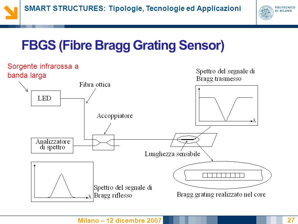 SMART STRUCTURES: Tipologie, Tecnologie ed Applicazioni Milano – 12 dicembre 2007 27 FBGS (Fibre Bragg Grating Sensor) Sorgente infrarossa a banda lar