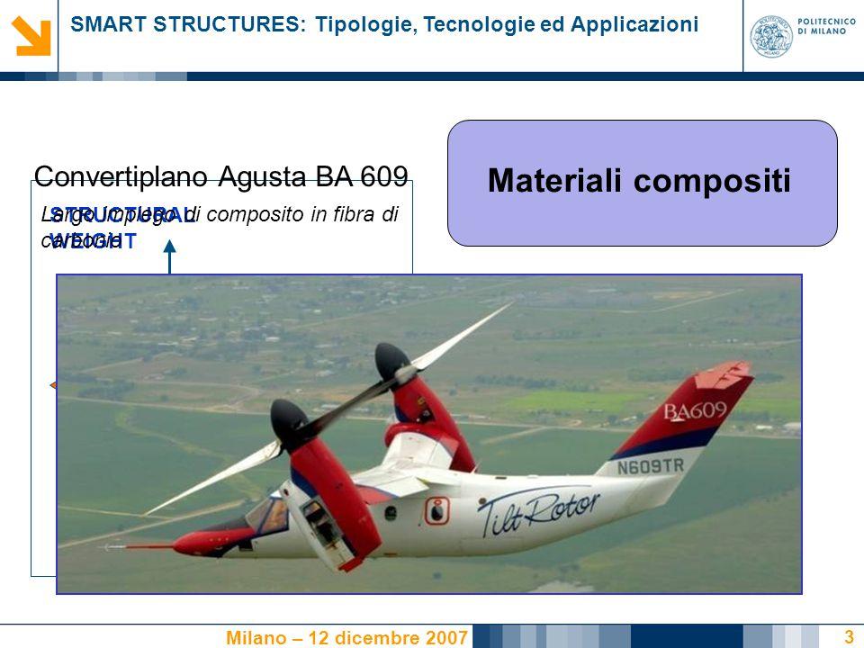 SMART STRUCTURES: Tipologie, Tecnologie ed Applicazioni Milano – 12 dicembre 2007 4 Materiali compositi Boeing 787 Primo aereo civile con fusoliera in carbonio