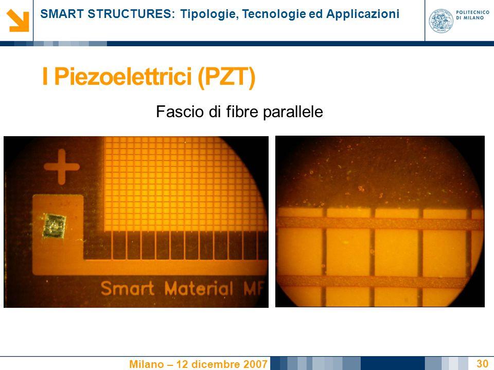 SMART STRUCTURES: Tipologie, Tecnologie ed Applicazioni Milano – 12 dicembre 2007 30 I Piezoelettrici (PZT) Fascio di fibre parallele